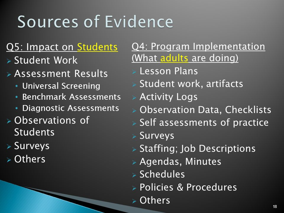 Q5: Impact on Students  Student Work  Assessment Results Universal Screening Benchmark Assessments Diagnostic Assessments  Observations of Students  Surveys  Others Q4: Program Implementation (What adults are doing)  Lesson Plans  Student work, artifacts  Activity Logs  Observation Data, Checklists  Self assessments of practice  Surveys  Staffing; Job Descriptions  Agendas, Minutes  Schedules  Policies & Procedures  Others 18