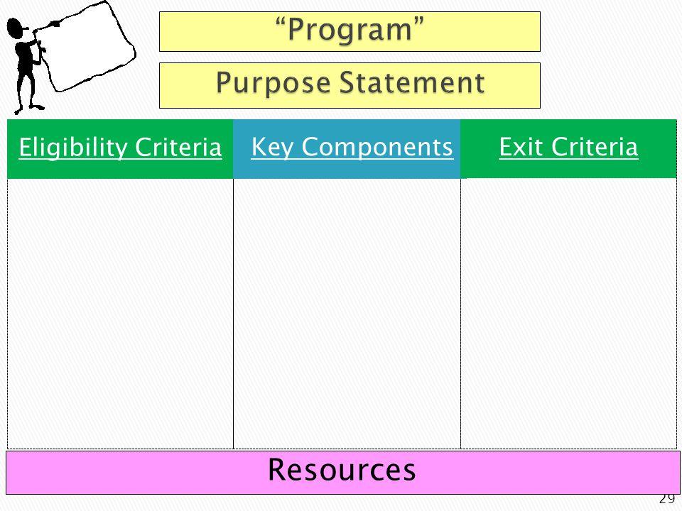 Eligibility Criteria Key Components Exit Criteria 29 Resources