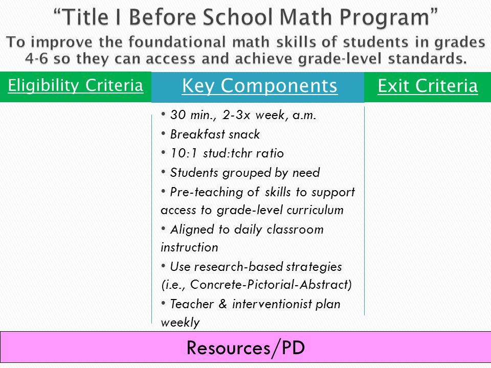 30 min., 2-3x week, a.m. Breakfast snack 10:1 stud:tchr ratio Students grouped by need Pre-teaching of skills to support access to grade-level curricu