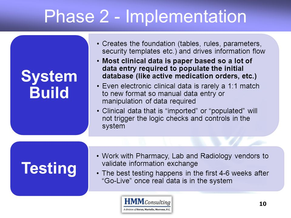 10 Phase 2 - Implementation Creates the foundation (tables, rules, parameters, security templates etc.) and drives information flow Most clinical data