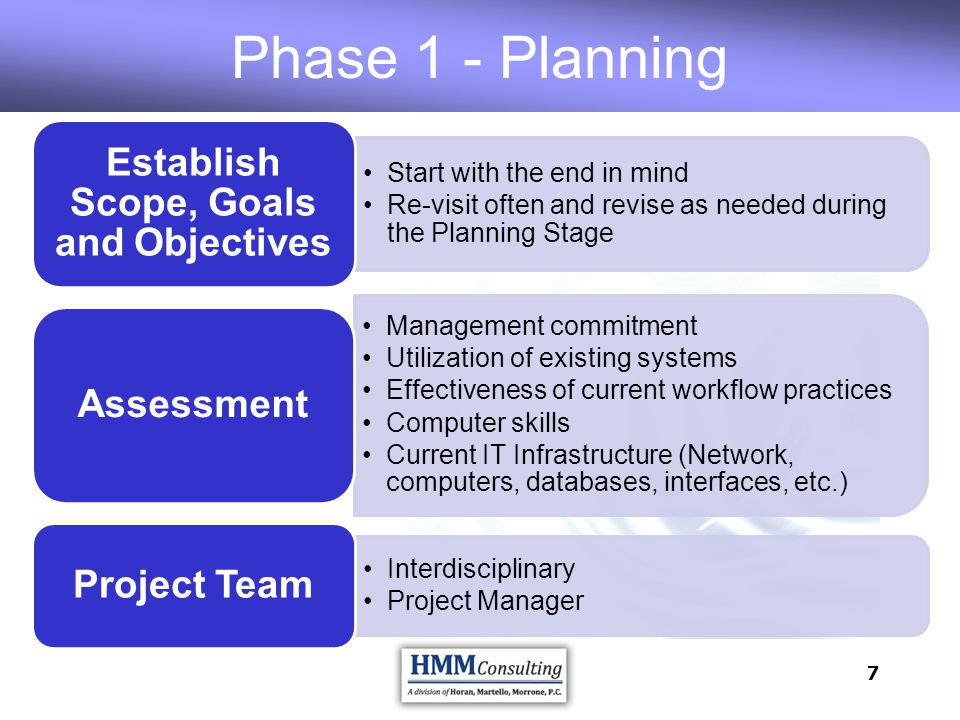 7 Start with the end in mind Re-visit often and revise as needed during the Planning Stage Establish Scope, Goals and Objectives Management commitment