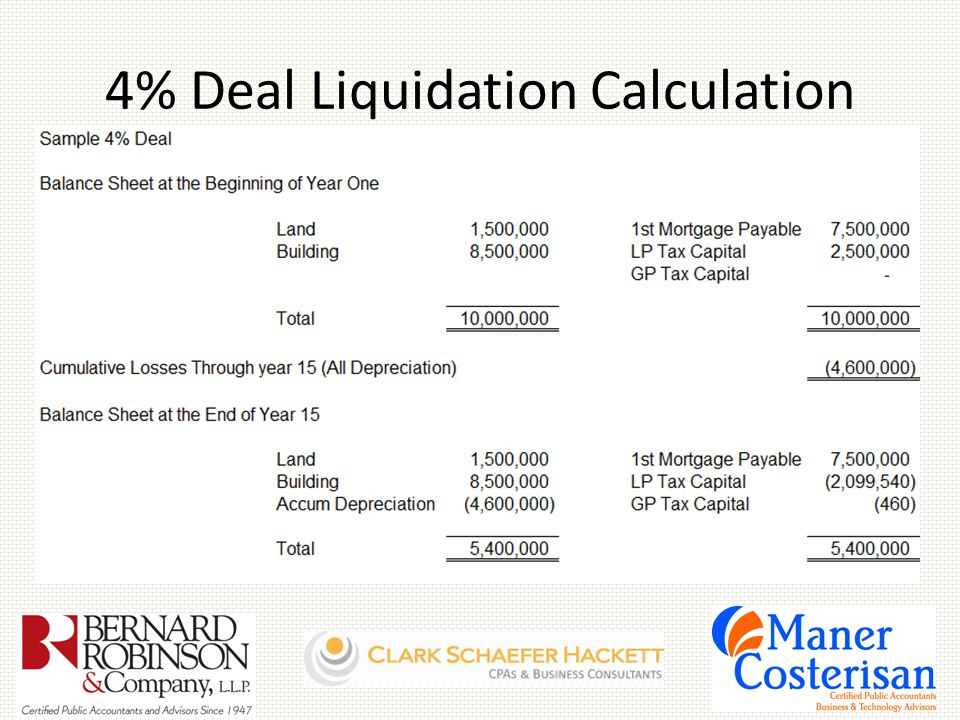4% Deal Liquidation Calculation