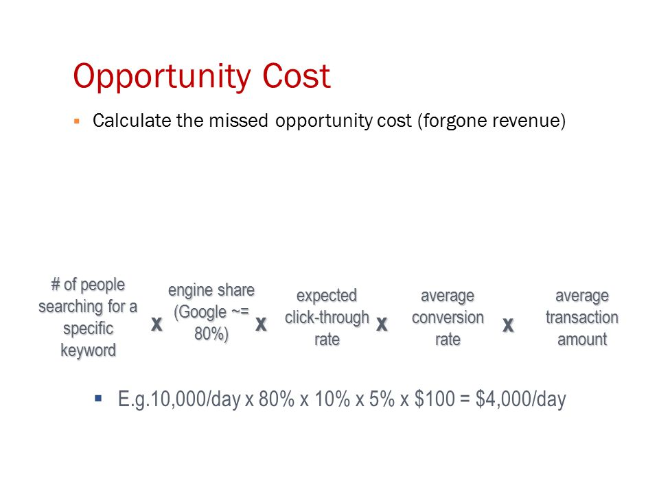Opportunity Cost  Calculate the missed opportunity cost (forgone revenue) # of people searching for a specific keyword x engine share (Google ~= 80%) x expected click-through rate average conversion rate average transaction amount x x   E.g.10,000/day x 80% x 10% x 5% x $100 = $4,000/day