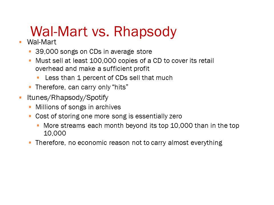 Wal-Mart vs.