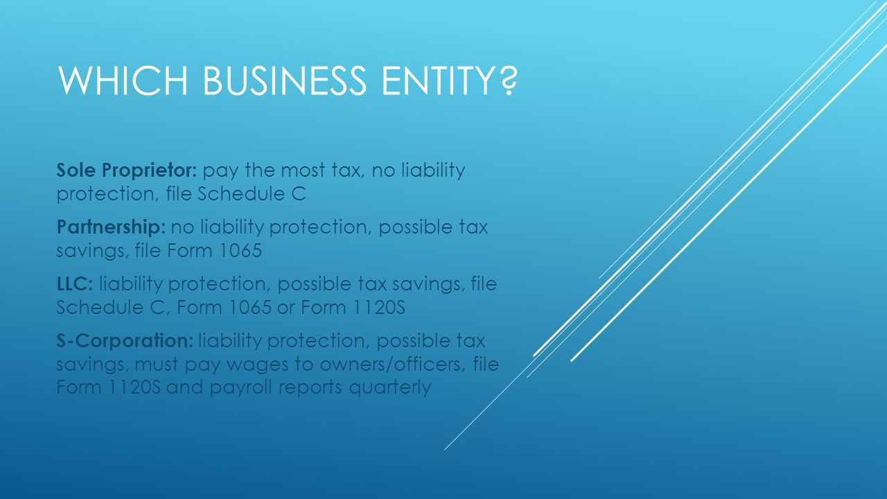 WHICH BUSINESS ENTITY.