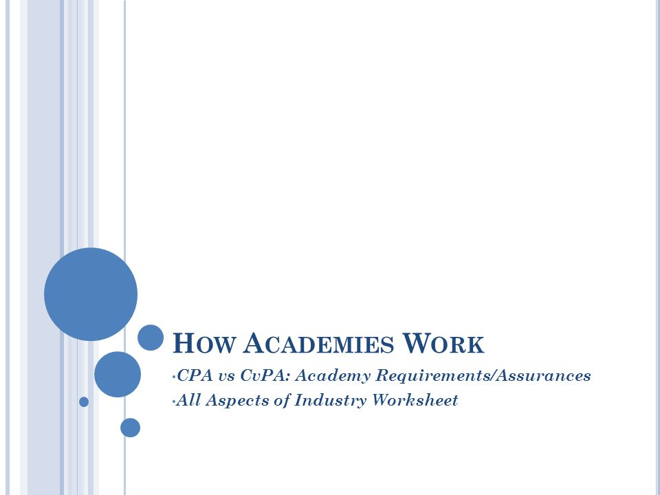 H OW A CADEMIES W ORK CPA vs CvPA: Academy Requirements/Assurances All Aspects of Industry Worksheet