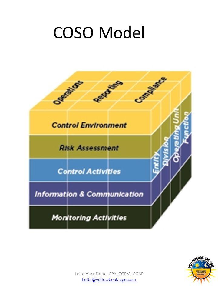 COSO Model 11 Leita Hart-Fanta, CPA, CGFM, CGAP Leita@yellowbook-cpe.com Leita@yellowbook-cpe.com
