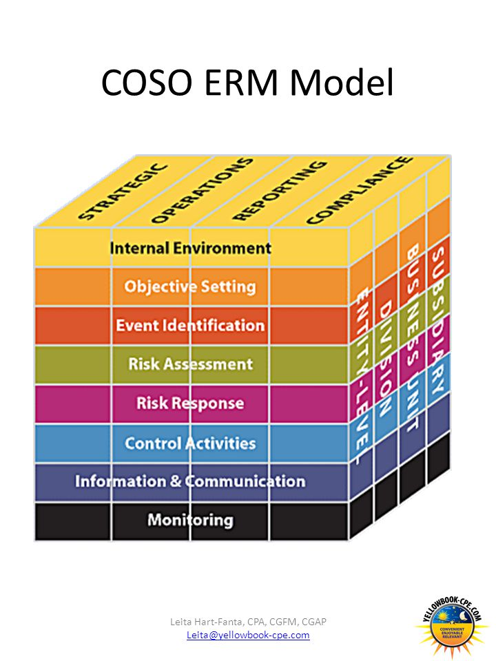COSO ERM Model 16 Leita Hart-Fanta, CPA, CGFM, CGAP Leita@yellowbook-cpe.com Leita@yellowbook-cpe.com