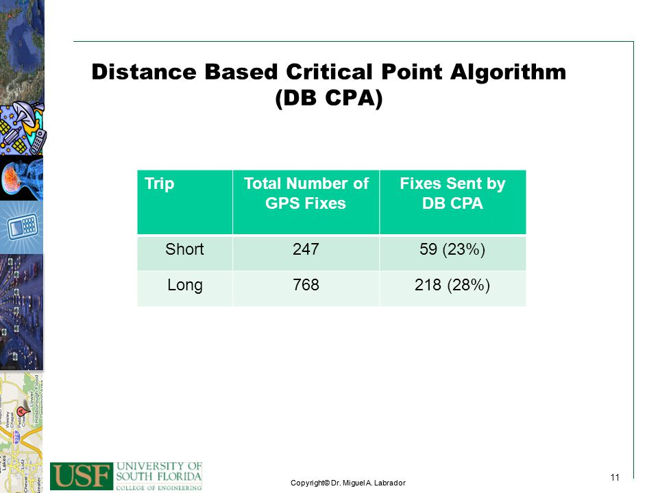 11 Copyright© Dr. Miguel A. Labrador 11 Copyright© Dr. Miguel A. Labrador 11 Distance Based Critical Point Algorithm (DB CPA) TripTotal Number of GPS