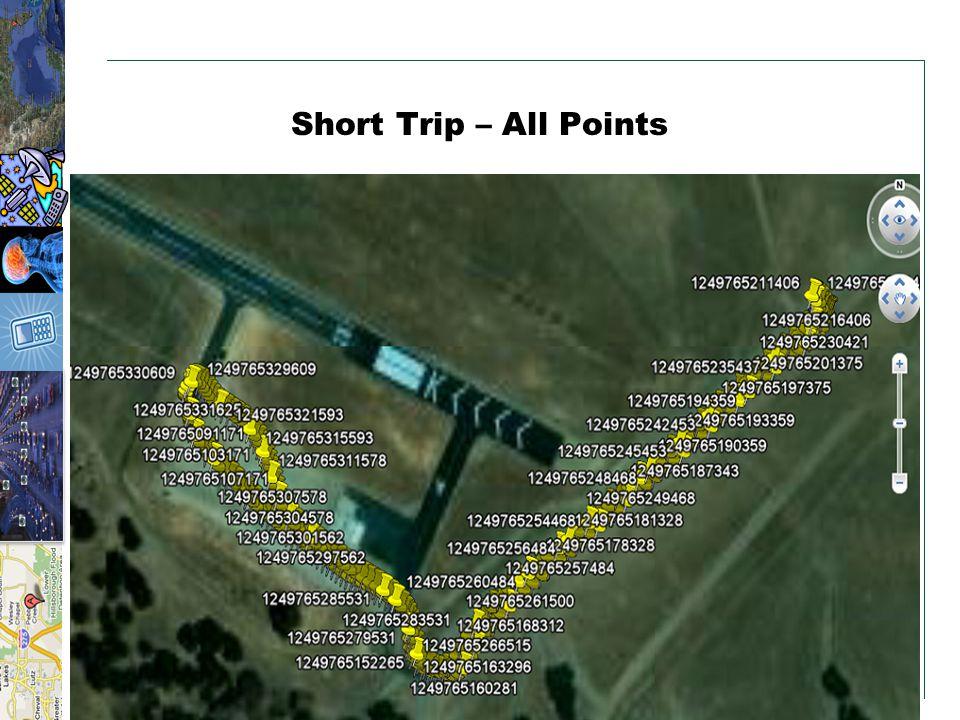 7 Copyright© Dr. Miguel A. Labrador 7 7 Short Trip – All Points