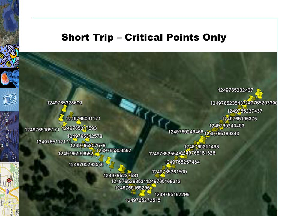 8 Copyright© Dr. Miguel A. Labrador 8 8 Short Trip – Critical Points Only