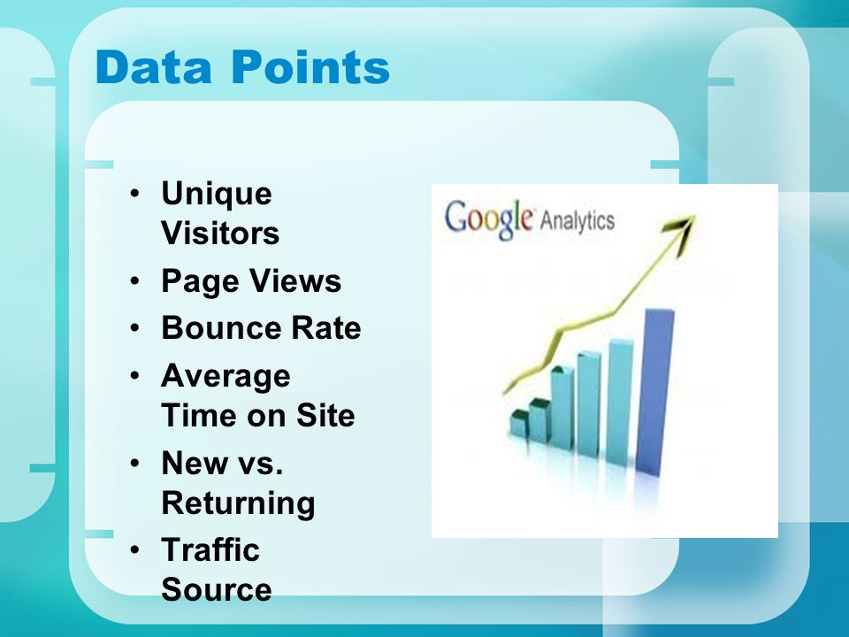 Data Points Unique Visitors Page Views Bounce Rate Average Time on Site New vs.