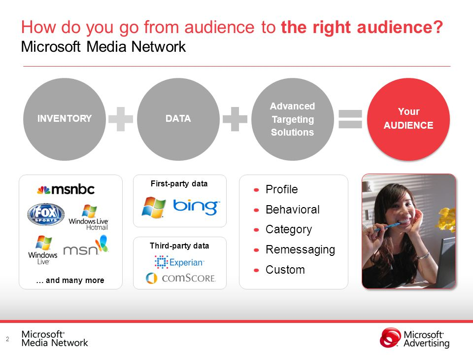 … and many more Your AUDIENCE Advanced Targeting Solutions DATA INVENTORY First-party data Third-party data 2 How do you go from audience to the right audience.