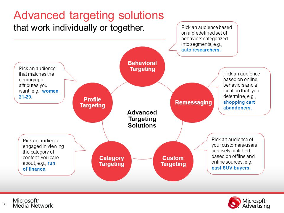 9 Advanced Targeting Solutions Behavioral Targeting Custom Targeting Category Targeting Profile Targeting Pick an audience based on online behaviors and a location that you determine, e.g., shopping cart abandoners.