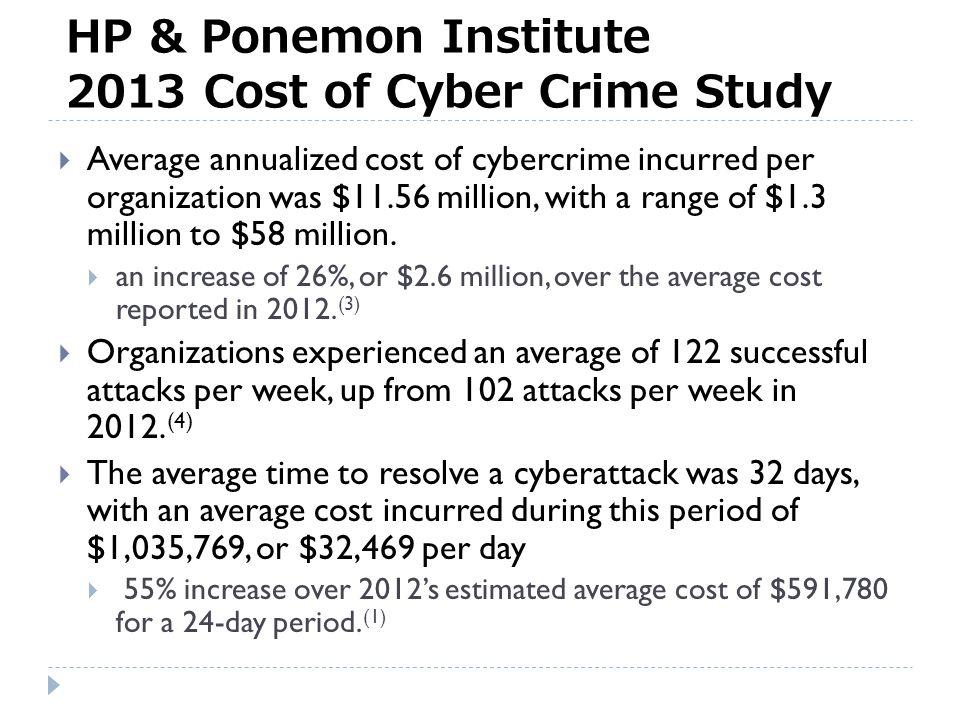 HP & Ponemon Institute 2013 Cost of Cyber Crime Study