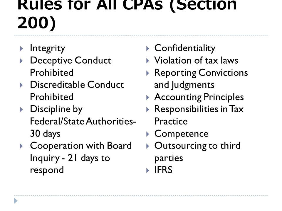 08N - Professional Ethics & Conduct