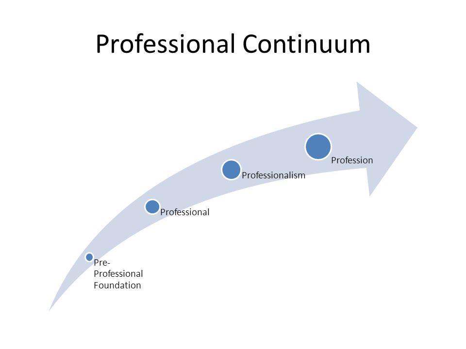 Professional Continuum Pre- Professional Foundation Professional Professionalism Profession
