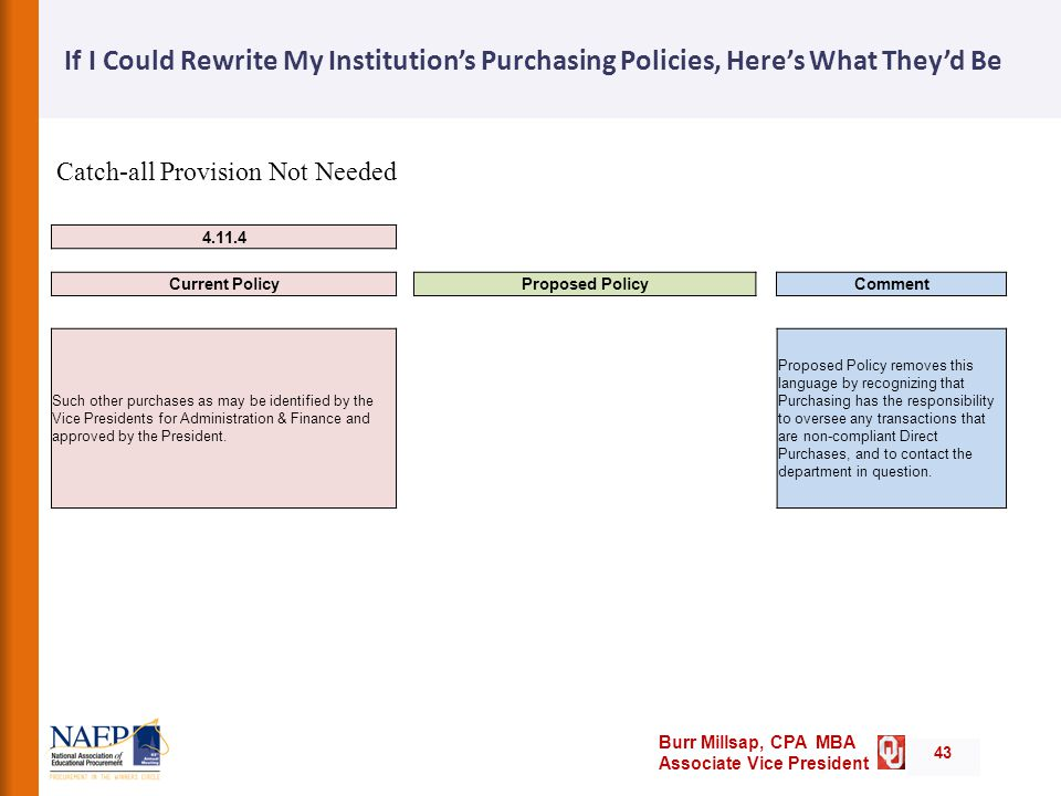 Burr Millsap, CPA MBA Associate Vice President If I Could Rewrite My Institution's Purchasing Policies, Here's What They'd Be 43 Current PolicyProposed PolicyComment Such other purchases as may be identified by the Vice Presidents for Administration & Finance and approved by the President.
