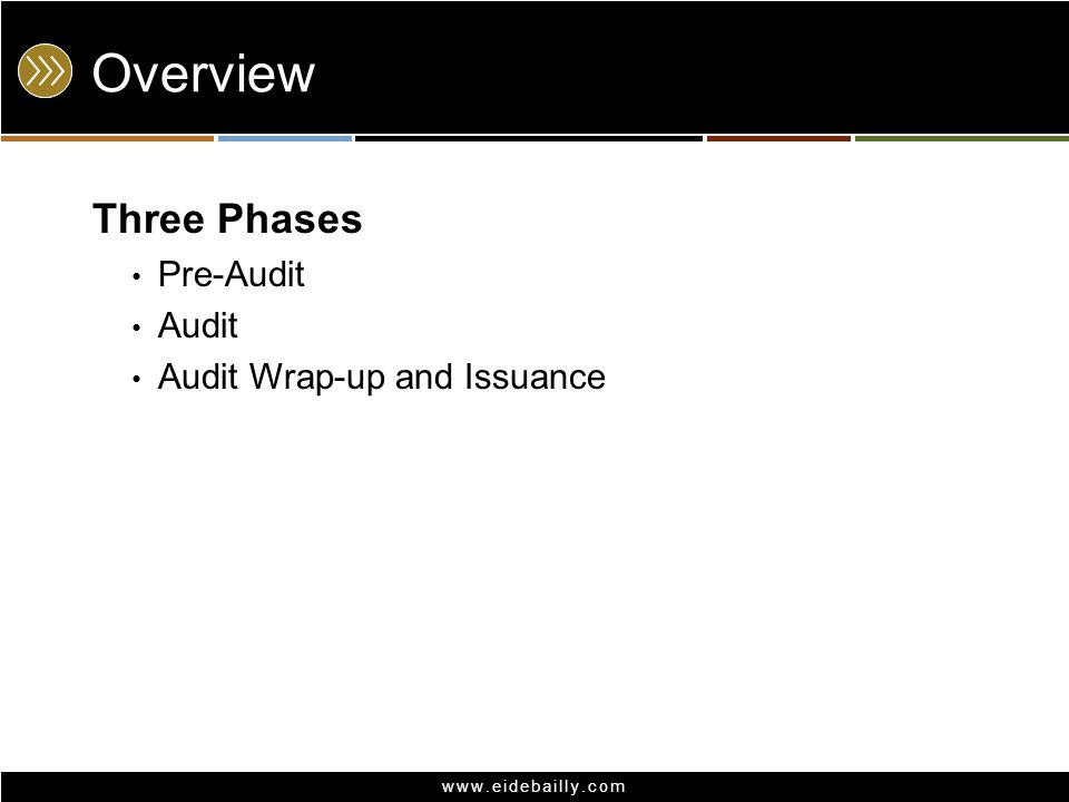 www.eidebailly.com Overview Three Phases Pre-Audit Audit Audit Wrap-up and Issuance
