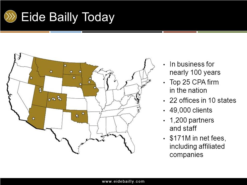www.eidebailly.com Eide Bailly Today In business for nearly 100 years Top 25 CPA firm in the nation 22 offices in 10 states 49,000 clients 1,200 partners and staff $171M in net fees, including affiliated companies