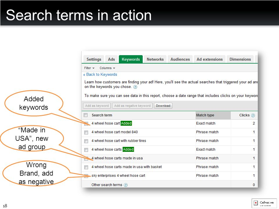 """Search terms in action 18 Added keywords """"Made in USA"""", new ad group Wrong Brand, add as negative"""