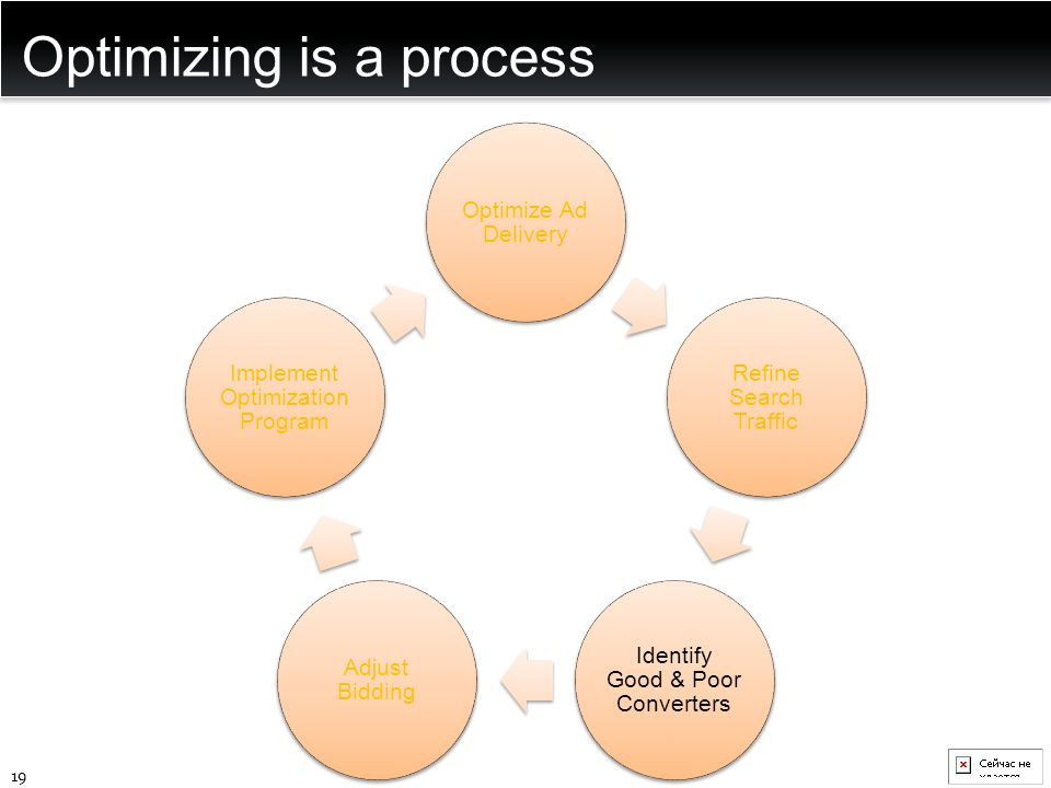 Optimizing is a process Optimize Ad Delivery Refine Search Traffic Identify Good & Poor Converters Adjust Bidding Implement Optimization Program 19