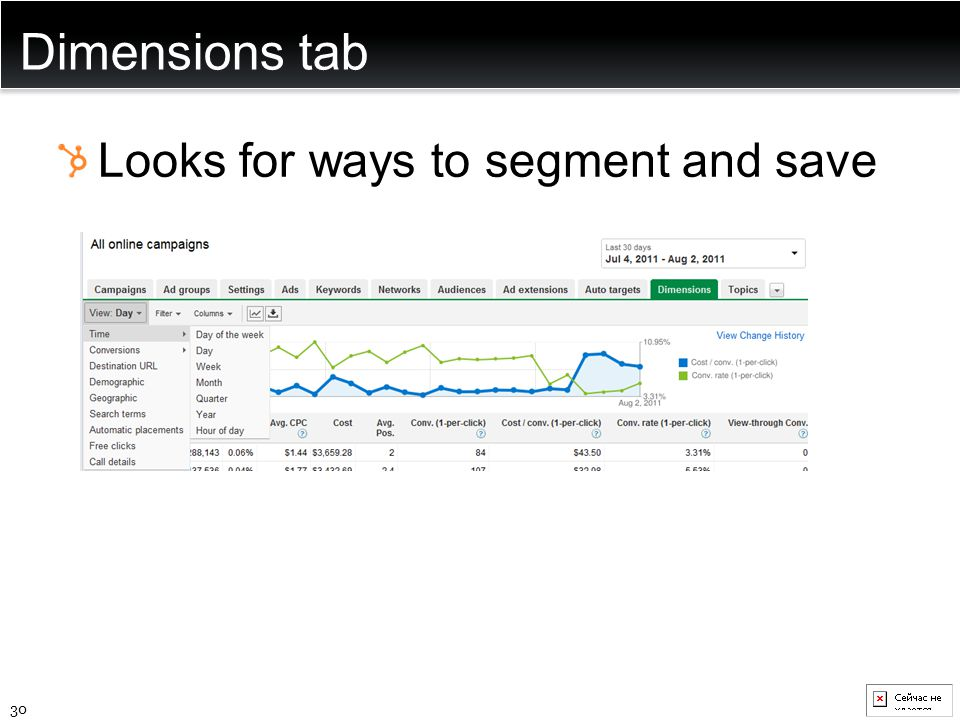 Dimensions tab Looks for ways to segment and save 30