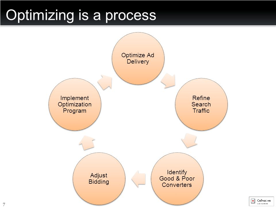 Optimizing is a process Optimize Ad Delivery Refine Search Traffic Identify Good & Poor Converters Adjust Bidding Implement Optimization Program 7