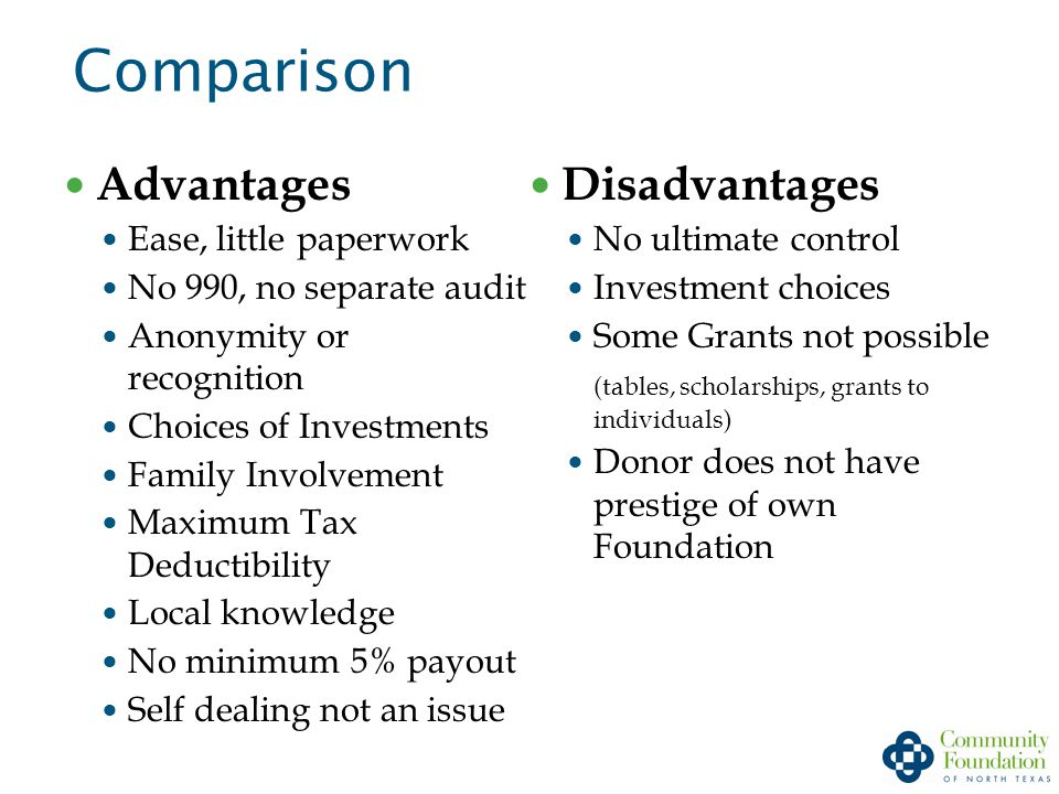 Comparison Advantages Ease, little paperwork No 990, no separate audit Anonymity or recognition Choices of Investments Family Involvement Maximum Tax Deductibility Local knowledge No minimum 5% payout Self dealing not an issue Disadvantages No ultimate control Investment choices Some Grants not possible (tables, scholarships, grants to individuals) Donor does not have prestige of own Foundation