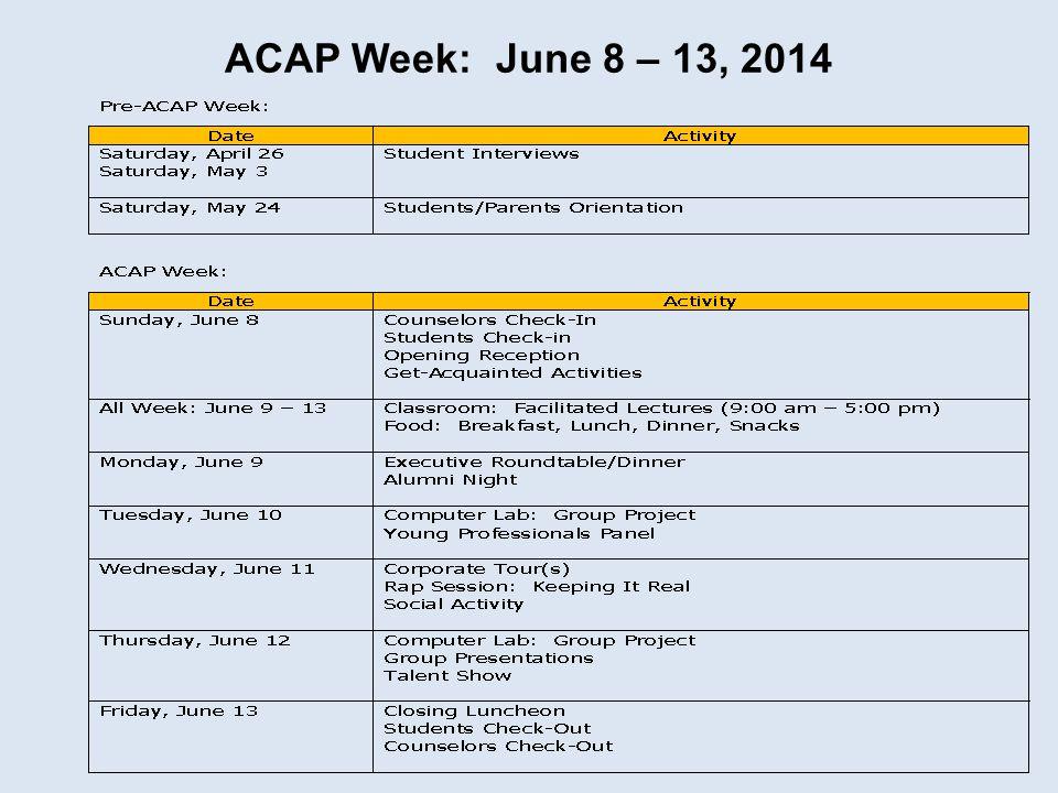 ACAP Week: June 8 – 13, 2014