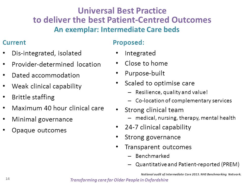 Universal Best Practice to deliver the best Patient-Centred Outcomes Current Dis-integrated, isolated Provider-determined location Dated accommodation Weak clinical capability Brittle staffing Maximum 40 hour clinical care Minimal governance Opaque outcomes Proposed: Integrated Close to home Purpose-built Scaled to optimise care – Resilience, quality and value.