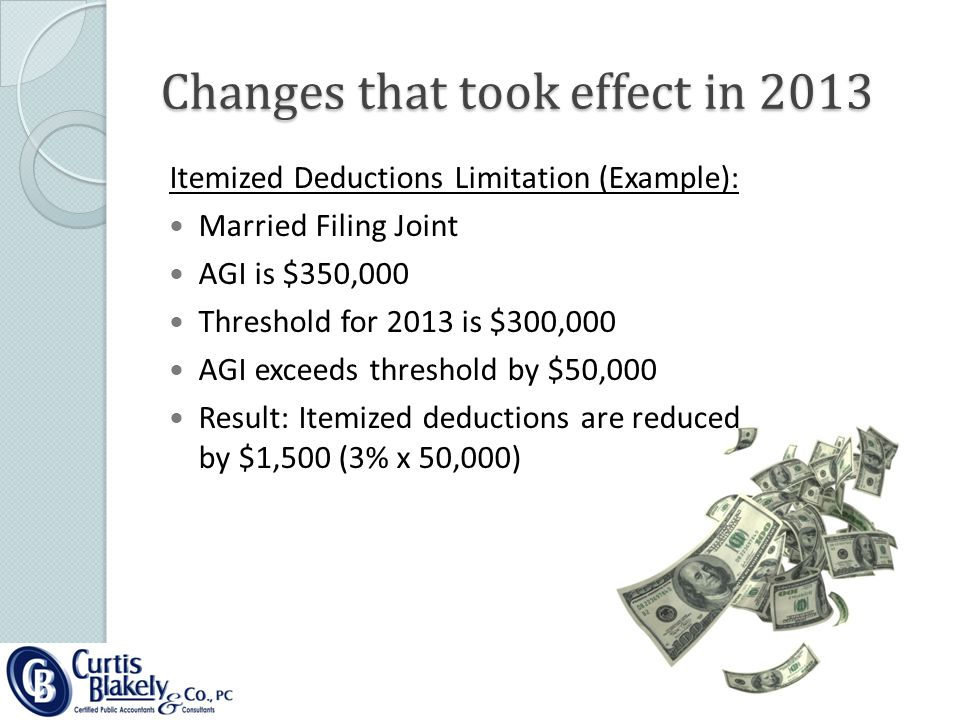 Itemized Deductions Limitation (Example): Married Filing Joint AGI is $350,000 Threshold for 2013 is $300,000 AGI exceeds threshold by $50,000 Result: Itemized deductions are reduced by $1,500 (3% x 50,000)