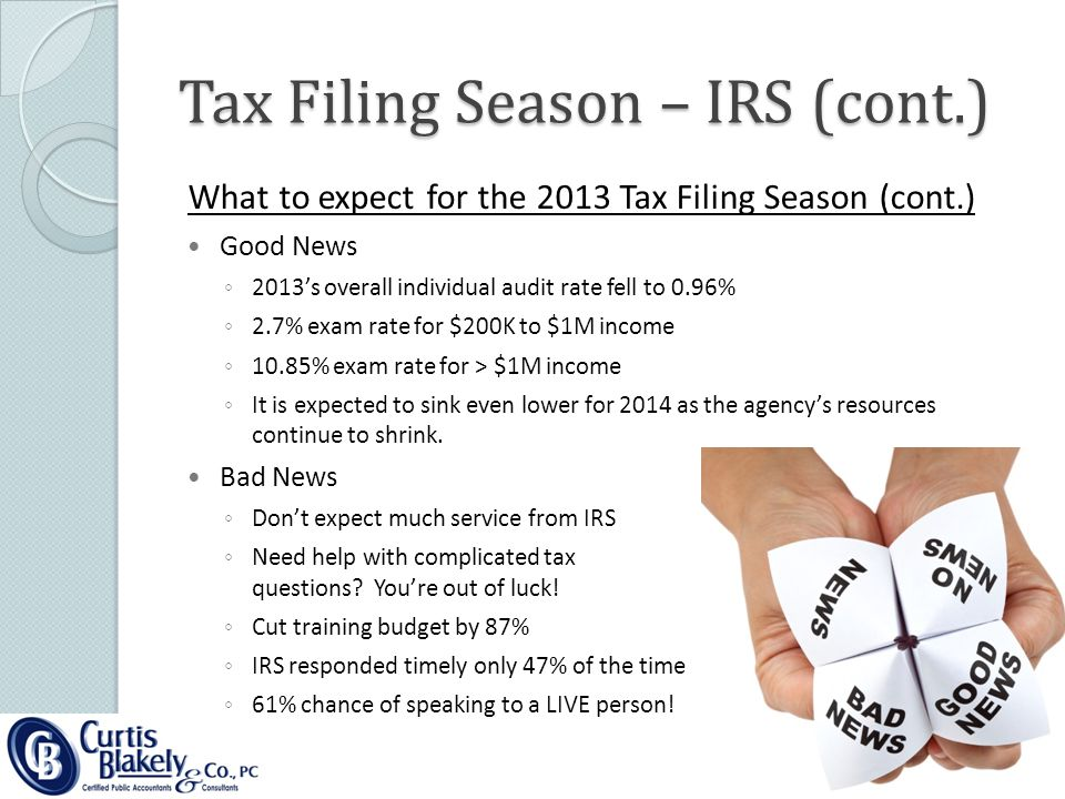 Tax Filing Season – IRS (cont.) What to expect for the 2013 Tax Filing Season (cont.) Good News ◦ 2013's overall individual audit rate fell to 0.96% ◦ 2.7% exam rate for $200K to $1M income ◦ 10.85% exam rate for > $1M income ◦ It is expected to sink even lower for 2014 as the agency's resources continue to shrink.