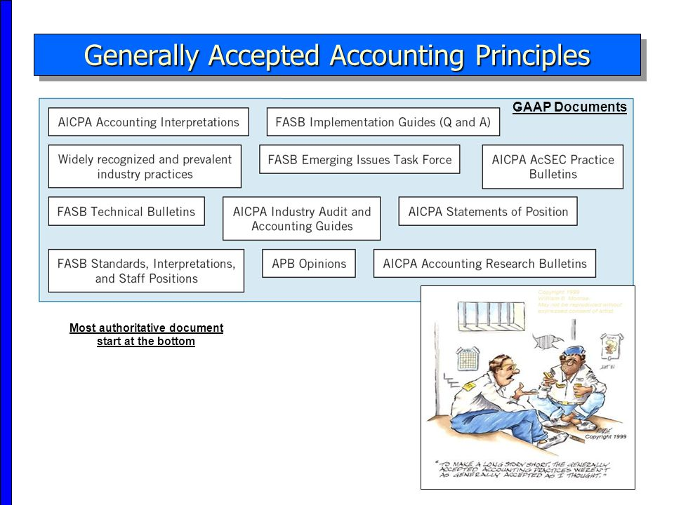 Generally Accepted Accounting Principles GAAP Documents Most authoritative document start at the bottom