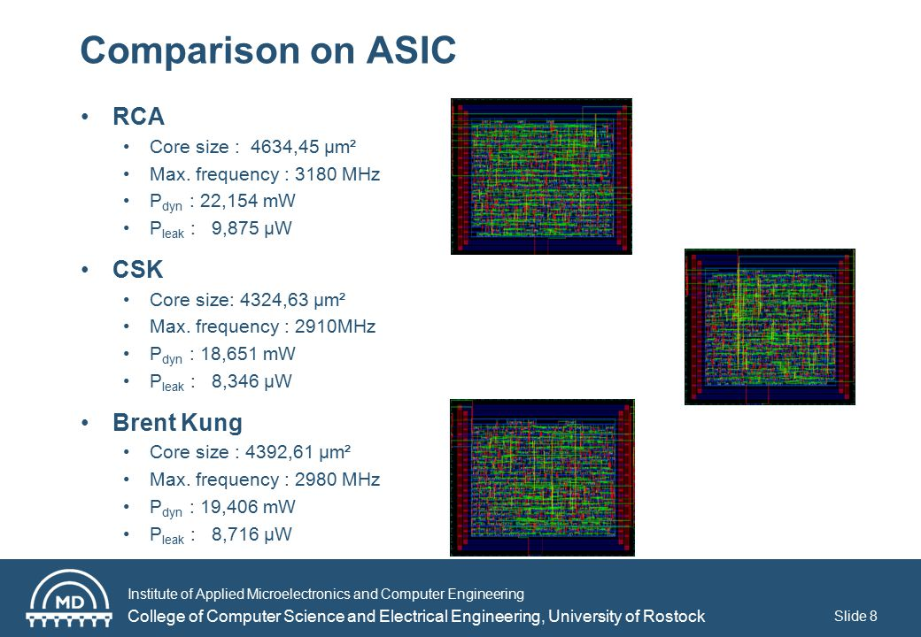 Institute of Applied Microelectronics and Computer Engineering College of Computer Science and Electrical Engineering, University of Rostock Comparison on ASIC Slide 8 RCA Core size :4634,45 µm² Max.