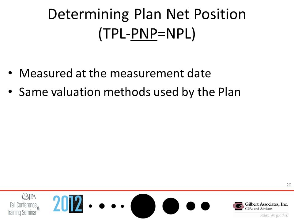 20 Determining Plan Net Position (TPL-PNP=NPL) Measured at the measurement date Same valuation methods used by the Plan