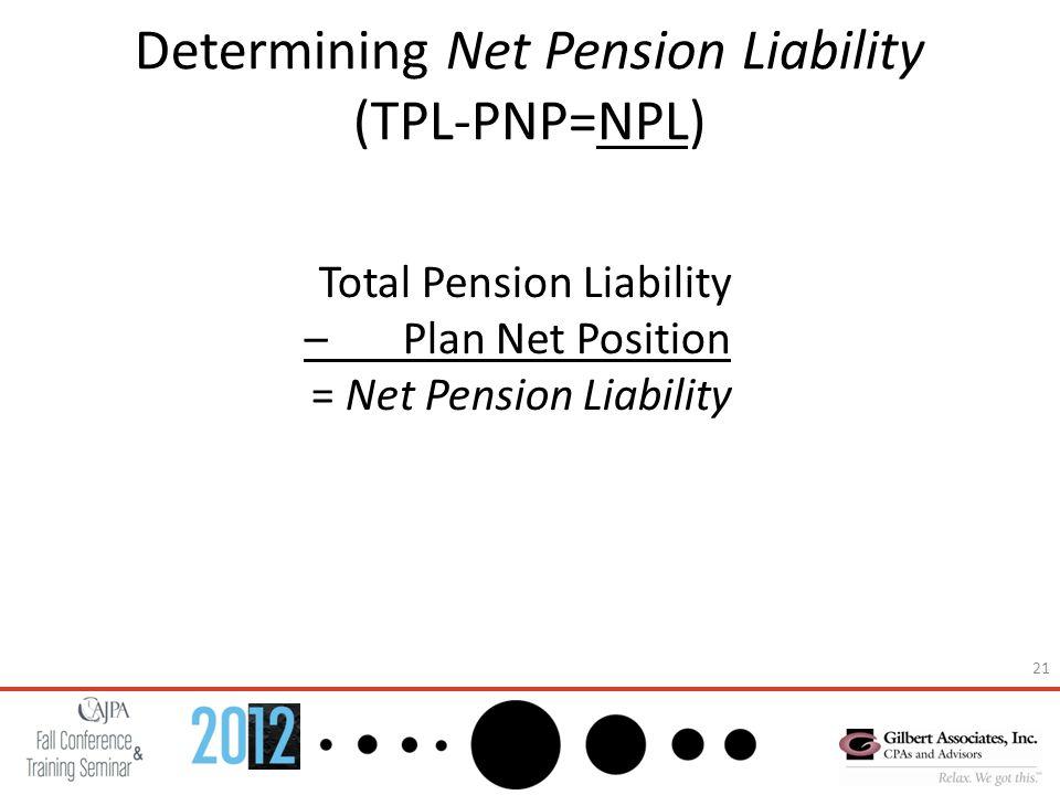 21 Determining Net Pension Liability (TPL-PNP=NPL) Total Pension Liability – Plan Net Position = Net Pension Liability