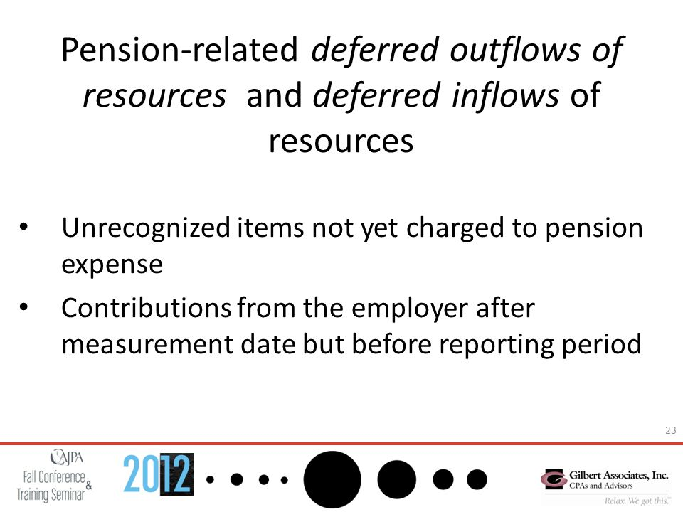 23 Pension-related deferred outflows of resources and deferred inflows of resources Unrecognized items not yet charged to pension expense Contributions from the employer after measurement date but before reporting period