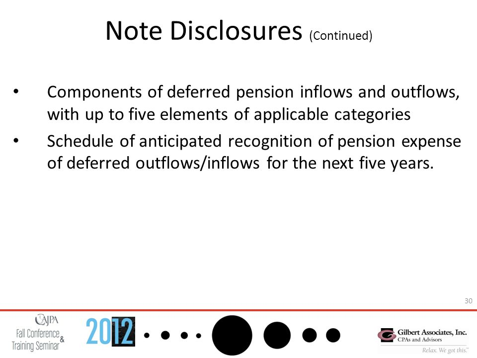 30 Note Disclosures (Continued) Components of deferred pension inflows and outflows, with up to five elements of applicable categories Schedule of anticipated recognition of pension expense of deferred outflows/inflows for the next five years.