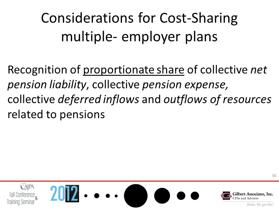 36 Considerations for Cost-Sharing multiple- employer plans Recognition of proportionate share of collective net pension liability, collective pension expense, collective deferred inflows and outflows of resources related to pensions