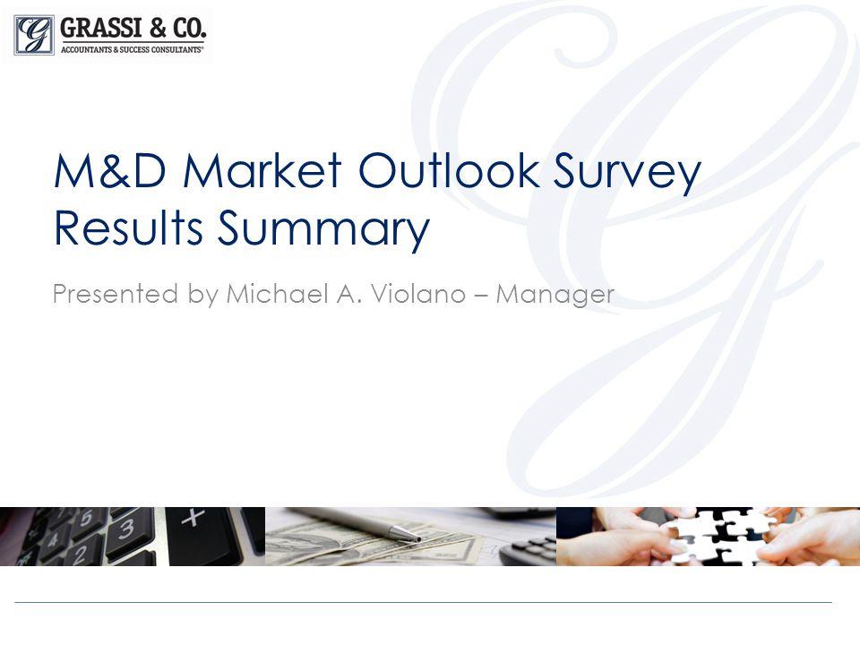 M&D Market Outlook Survey Health & Benefit Programs