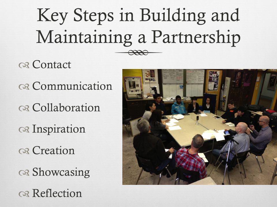 Components of an Effective Partnership  Strong Curriculum/Shared Vision  Timeline for Implementation  Classroom Visits/Site Visits  Mentoring  Concrete Project Goals and Objectives  Showcasing Work/Community Engagement