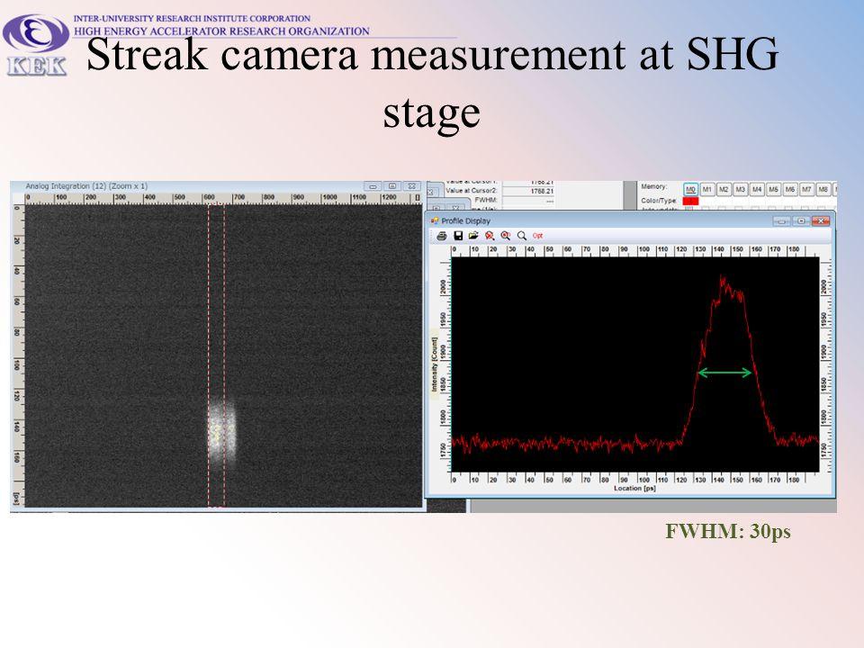Streak camera measurement at SHG stage FWHM: 30ps