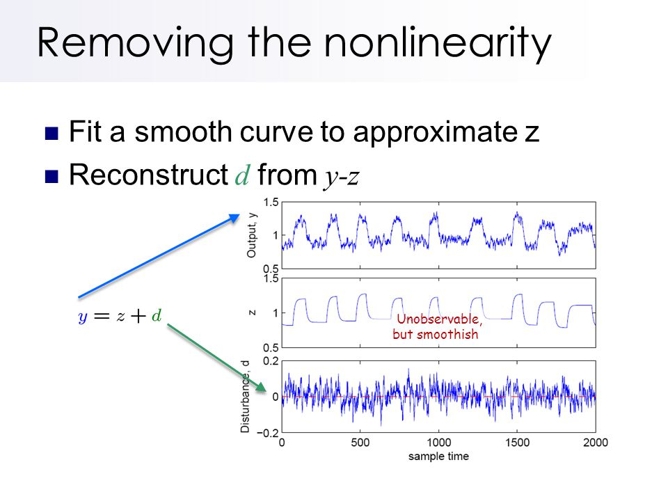 Removing the nonlinearity Fit a smooth curve to approximate z Reconstruct d from y-z Unobservable, but smoothish