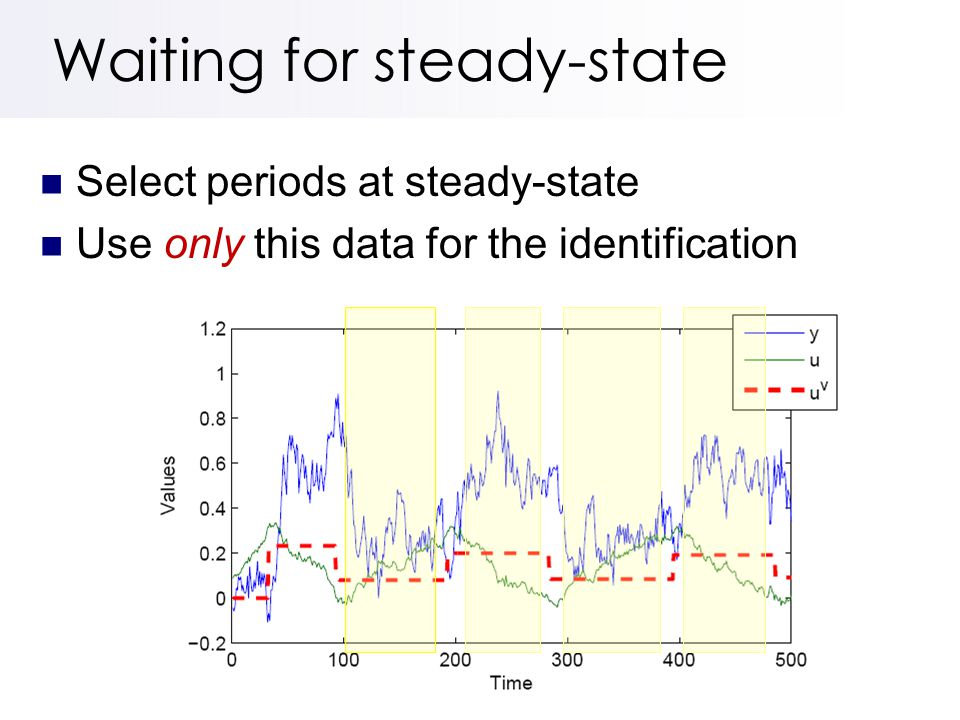 Waiting for steady-state Select periods at steady-state Use only this data for the identification