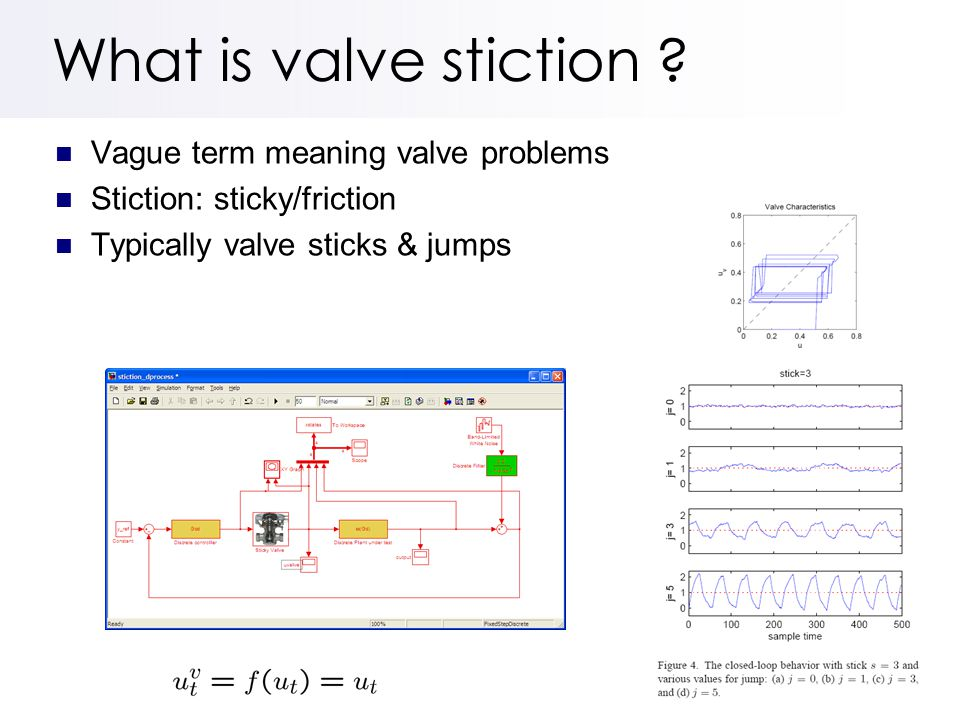 What is valve stiction .
