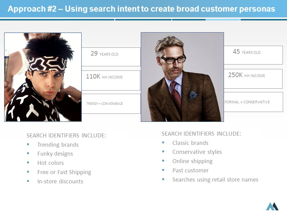 Approach #2 – Using search intent to create broad customer personas 45 YEARS OLD 250K HH INCOME FORMAL + CONSERVATIVE 29 YEARS OLD 110K HH INCOME TRENDY + CONVENIENCE SEARCH IDENTIFIERS INCLUDE:  Trending brands  Funky designs  Hot colors  Free or Fast Shipping  In-store discounts SEARCH IDENTIFIERS INCLUDE:  Classic brands  Conservative styles  Online shipping  Past customer  Searches using retail store names