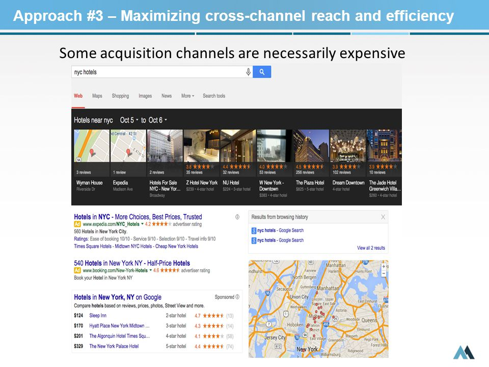 Some acquisition channels are necessarily expensive Approach #3 – Maximizing cross-channel reach and efficiency