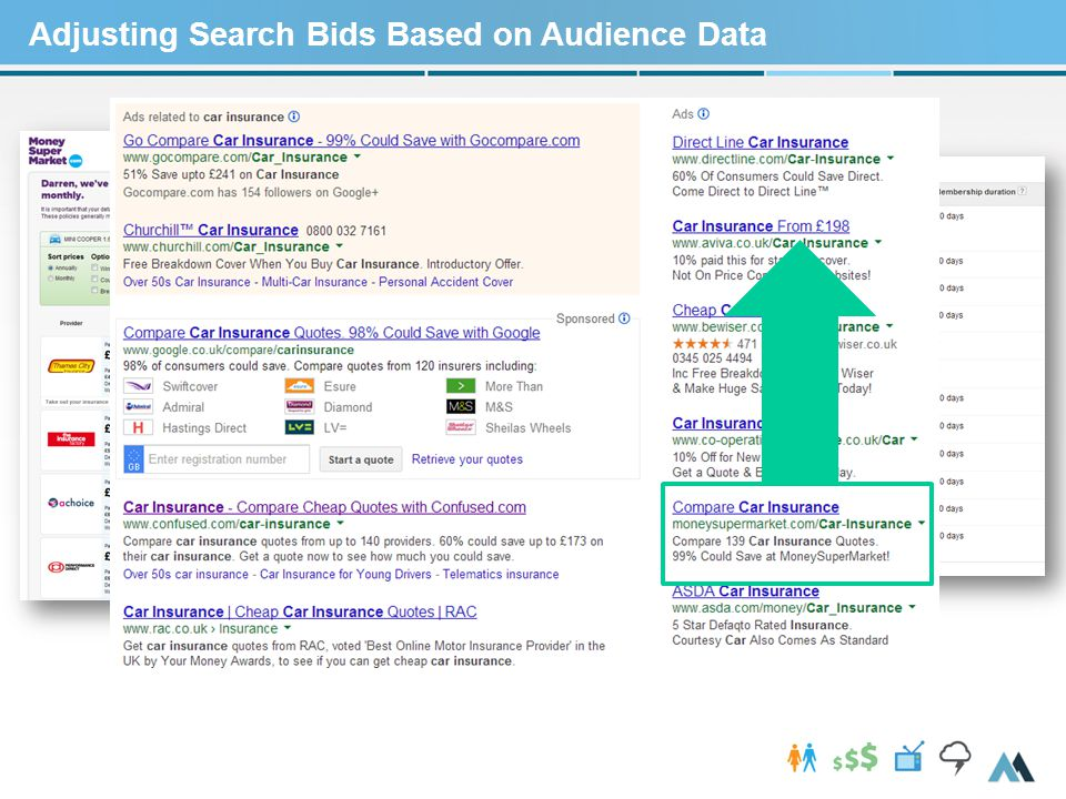 Adjusting Search Bids Based on Audience Data