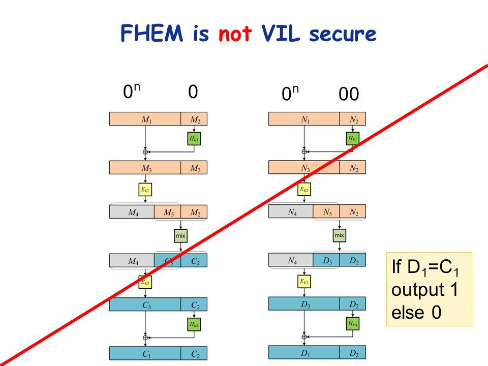 FHEM is not VIL secure 0n0n 0 0n0n 00 If D 1 =C 1 output 1 else 0